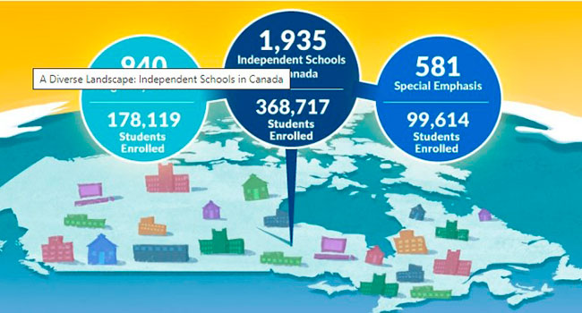 Private schools in Canada – not what you think