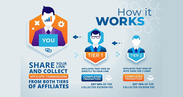 How to earn money from affiliate programs