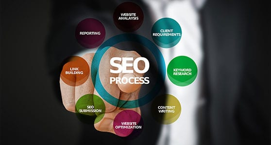 5 Highly Effective Local SEO Techniques For Franchises